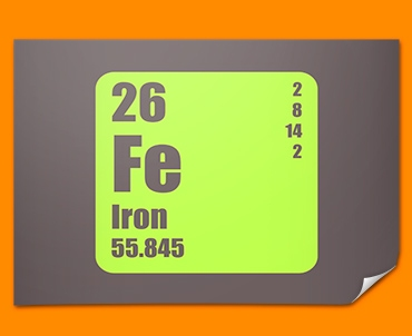Iron Periodic Table of Elements Poster