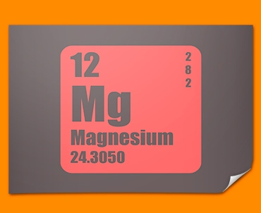 Magnesium Periodic Table of Elements Poster