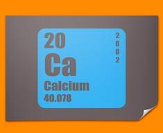 Calcium Periodic Table of Elements Poster
